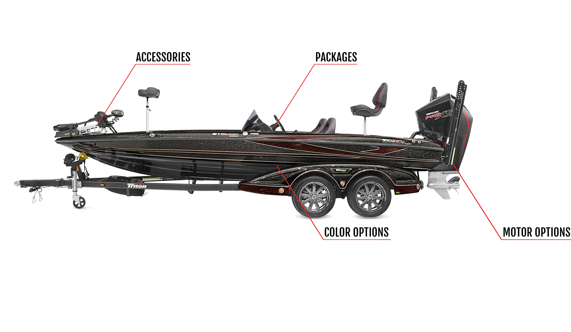 Triton Fiberglass And Aluminum Fishing Boats